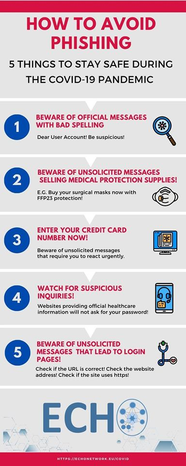 How to Avoid Phishing - 5 Cybersecurity Tips
